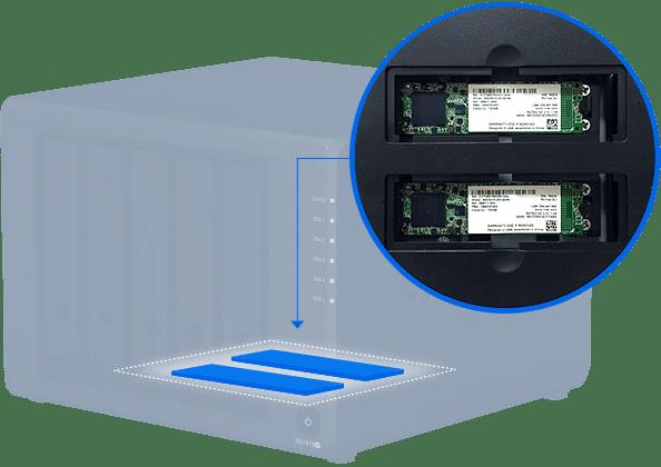 Synology DiskStation DS1019+