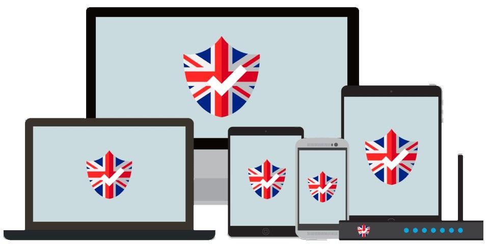 La mejor VPN del Reino Unido en 2020